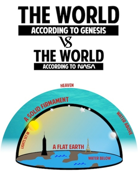 THE WORLD ACCORDING TO GENESIS vs